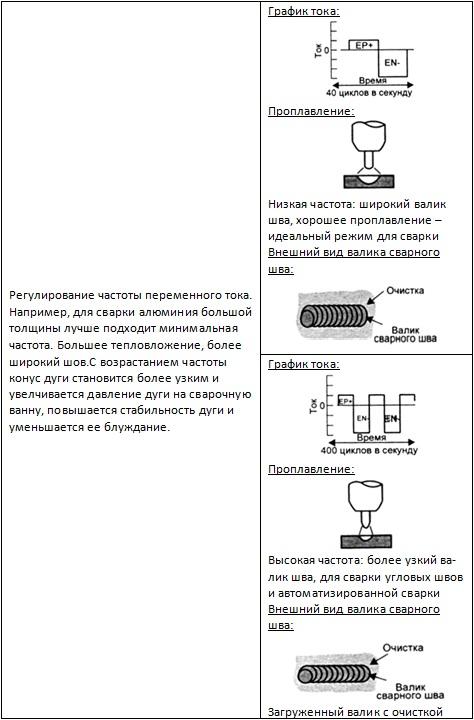 tabl_ds_16_2