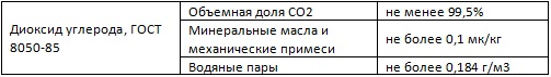tabl_ds_4