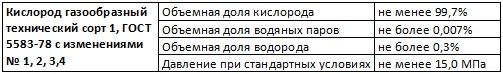 tabl_ds_6
